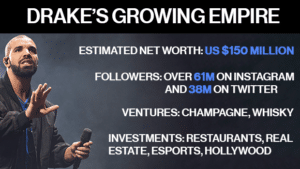 Drake and Canopy Growth Launch More Life Growth, Co.